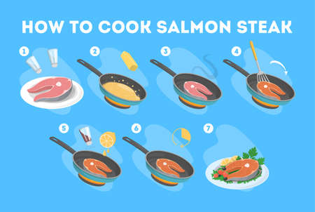 How to cook salmon steak in a frying pan. Cooking tasty food at home. Fast and easy recipe for homemade dinner or lunch. Healthy meal. Fish fillet ingredient. Vector illustration in cartoon style