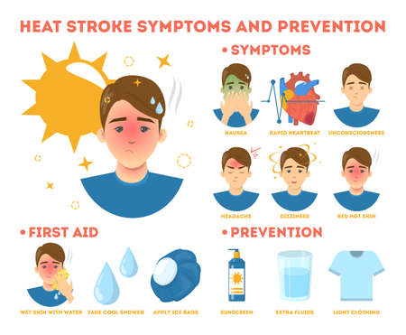 Heat stroke symptoms and prevention infographic. Risk Imagens - 123418533