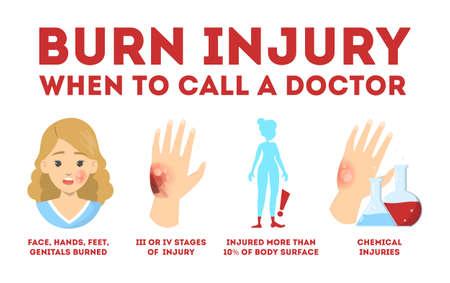 Concepto de lesiones por quemaduras en la piel. Daños por fuego. Piel roja