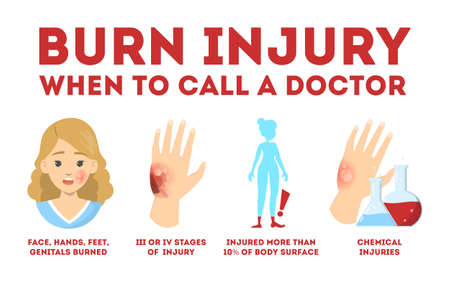 Skin burn injury concept. Damage from fire. Red skin Illustration