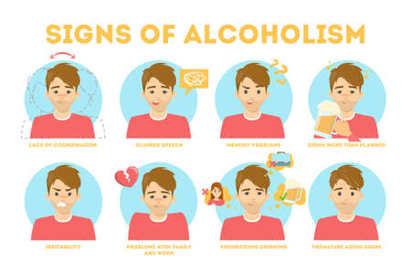 Alcohol addiction symptoms. Alcoholism danger infographic.