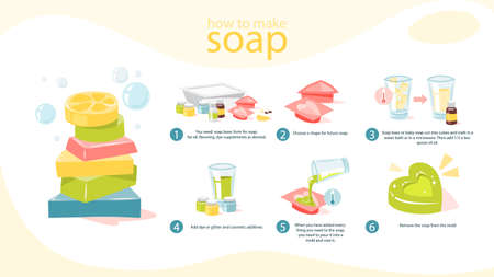 Handmade soap instruction for bath and beauty.
