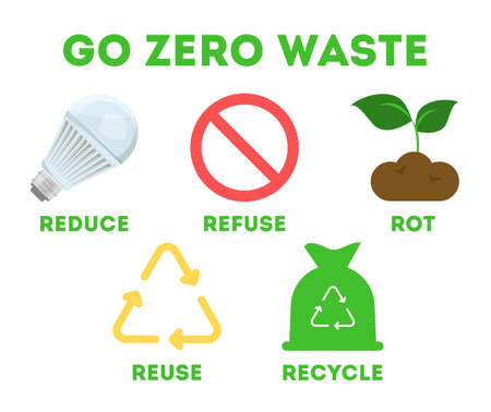 How to go zero waste tips for people who care
