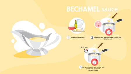 Bechamel sauce recipe. How to cook dinner at home