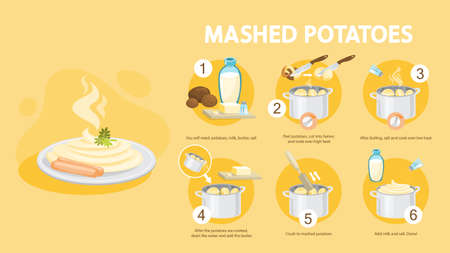 Mashed potato recipe. Cooking dinner or lunch at home