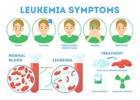 Concepto de infografía de síntomas de leucemia. Enfermedad peligrosa, tratamiento Ilustración de vector