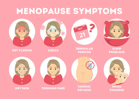 Menopause symptoms concept. Female character during climax