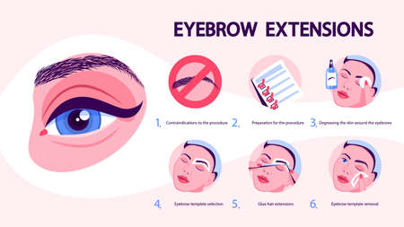 Eyebrow extension and design process. Woman making Illustration