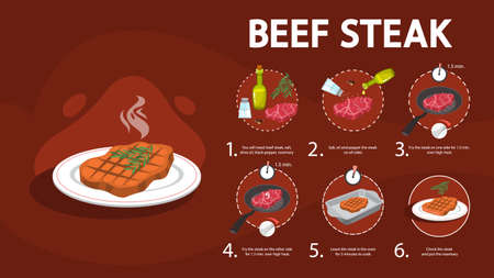 How to cook steak recipe. Homemade meat Illustration