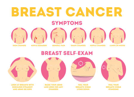 Brustkrebs rosa Infografik für Frauenbewusstsein. Vektorgrafik