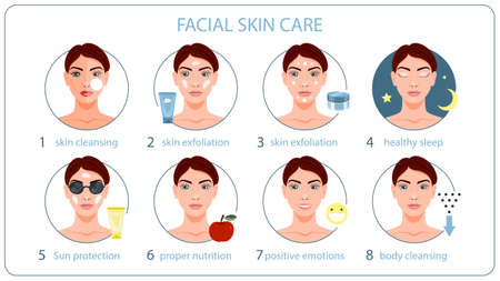 Face skin care instruction. Mask and cream for healthy skin. Pretty woman cleaning face. Isolated vector illustration in cartoon style