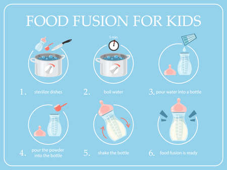 How to prepare baby bottle instruction for young mother Ilustrace