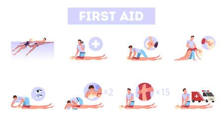 Pasos de primeros auxilios en situación de emergencia. Masaje cardíaco o resucitación cardiopulmonar