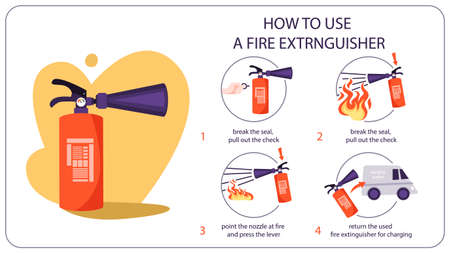 How to use fire extinguisher. Information for the emergency