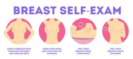 Woman doing self exam. Cancer awareness Vektorgrafik