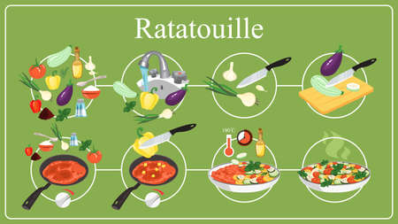Ratatouille recipe. Cooking dish from french cuisine.