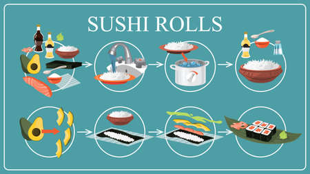 How to make sushi rolls at home