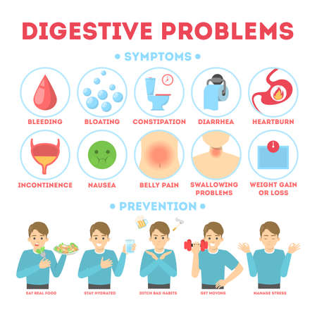 Infographic with intestine problems. Diarrhea and stomach pain, constipation and nausea. Prevention of digestive illness. Isolated vector illustration in cartoon style Illustration