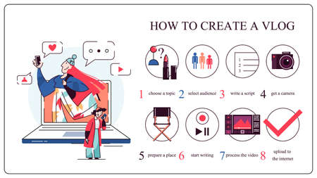 How to start a vlog concept. Guide for beginner Ilustrace