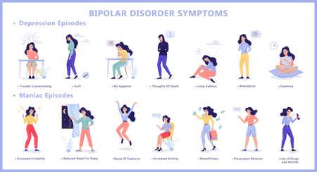Bipolaire stoornis symptomen infographic van psychische aandoening.
