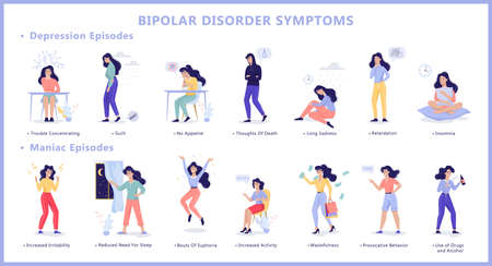 Infographie des symptômes du trouble bipolaire des maladies mentales.
