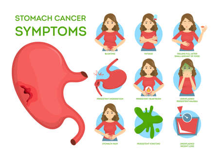 Stomach cancer signs and symptoms. Weight Loss and appetite
