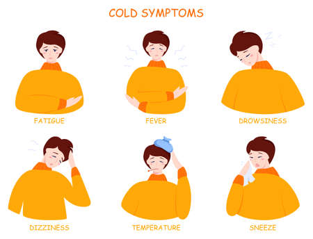 Cold or flu symptoms infographic. Fever and cough, sore
