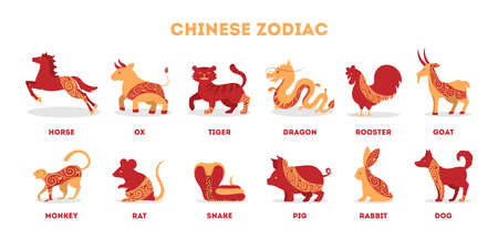 Traditional Chinese zodiac animals set. Isolated vector illustration Illusztráció