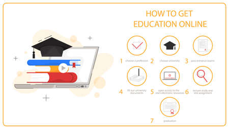 How to get education online instruction. Online education concept.
