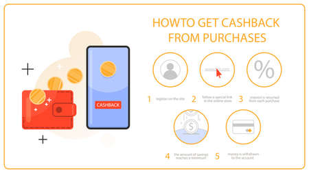 How to get cashback from purchase using credit card and website instruction. Guide for people who want to save money. Idea of finance and economy. Isolated vector flat illustration