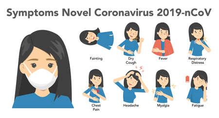 Symptoms of novel coronavirus 2019-ncov infographic on white background.