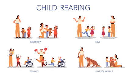 Parenthood and child rearing concept set. Influence on child, family relationship, and childcare. Parental knowledge about generosity, equality and love. Isolated vector illustration in cartoon style Foto de archivo - 142866114