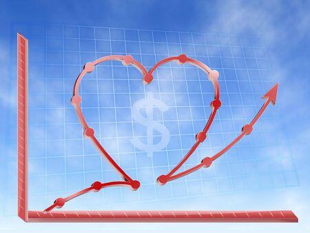 making love: gr�fico financiera de �xito otro amor forma de gr�fico de hogar de dinero