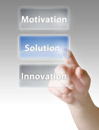 Man hand push on solution, innovation, motivation buttons