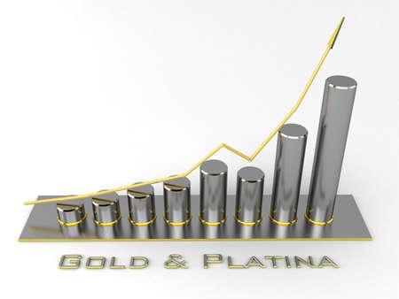 gold & platina graph photo