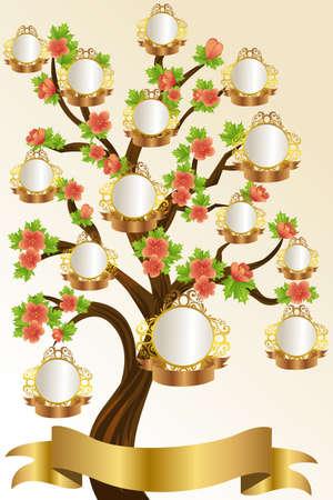 przodek: Ilustracja wektora szablonu drzewo genealogiczne Ilustracja