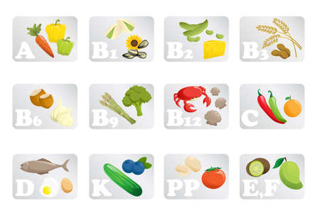A vector illustration of different food grouped by vitamins