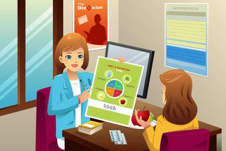 Illustration de la nutritionniste expliquer sur l'alimentation à une femme en surpoids Vecteurs