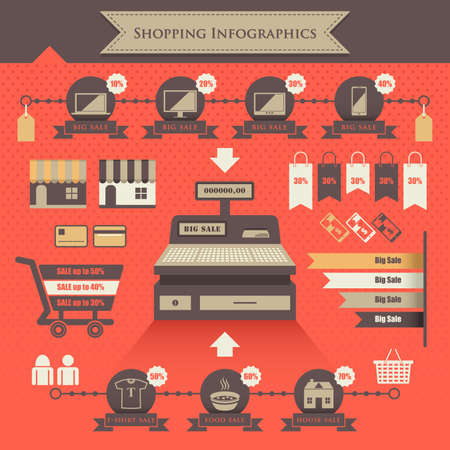 A vector illustration of shopping infographics