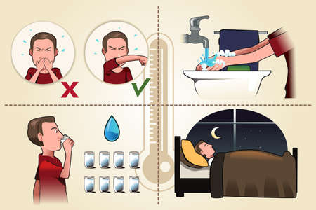 A vector illustration of correct ways to avoid spreading germs for flu pamphlet Çizim