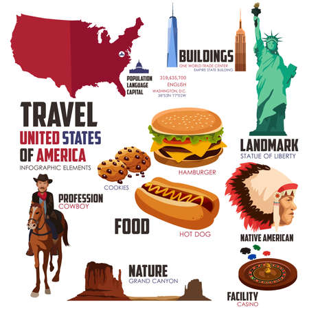 A vector illustration of Infographic elements for traveling to USA