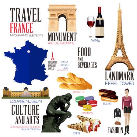 Una ilustración vectorial de elementos de Infografía para viajar a Francia