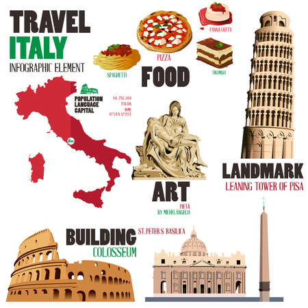 vacation map: A vector illustration of Infographic elements for traveling to Italy