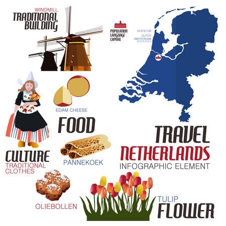 Een vector illustratie van Infographic elementen voor reizen naar Nederland Stock Illustratie