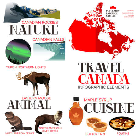 A vector illustration of Infographic elements for traveling to Canada