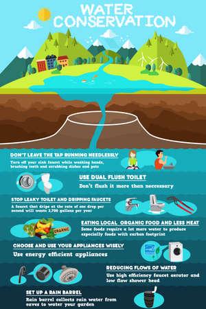 Een vector illustratie van infographic van waterbesparing