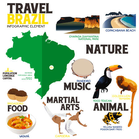banded: A vector illustration of Infographic elements for traveling to Brazil Illustration