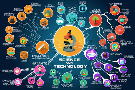 A vector illustration of infographic of science and technology