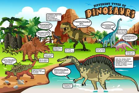 恐竜インフォ グラフィックのさまざまな種類のベクトル イラスト  イラスト・ベクター素材