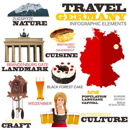 A vector illustration of Infographic elements for traveling to Germany Stock Illustratie